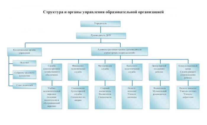 struktura13